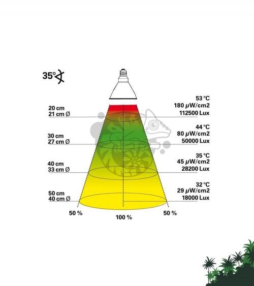 Metahalogen UVB BrightSun Jungle 50W